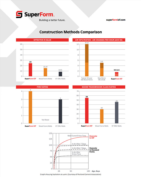 construction-methods-comparison-thumbnail